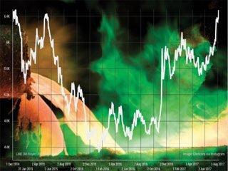 صعود قیمتمس از سال 2014