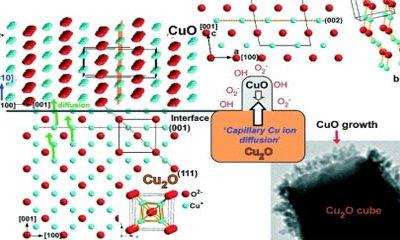 نانوذرات اکسیدمس جایگزین موادشیمیایی