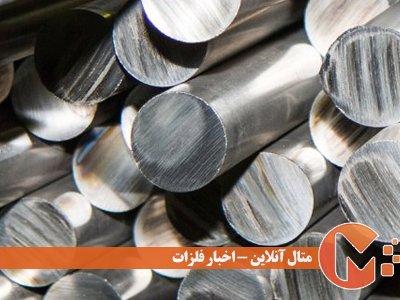چشم بازار فلزات صنعتی به اقتصاد جهانی