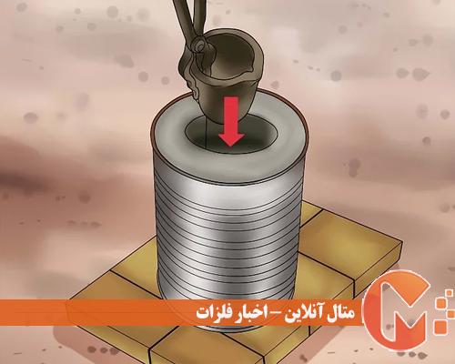 ظرف مخصوص ذوب فلز