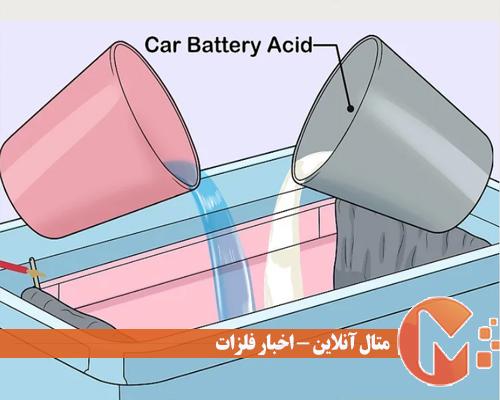 آماده کردن محلول الکترولیت