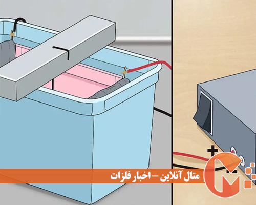 متصلکردن دستگاه(منبع تغذیه) به آند و کاتد